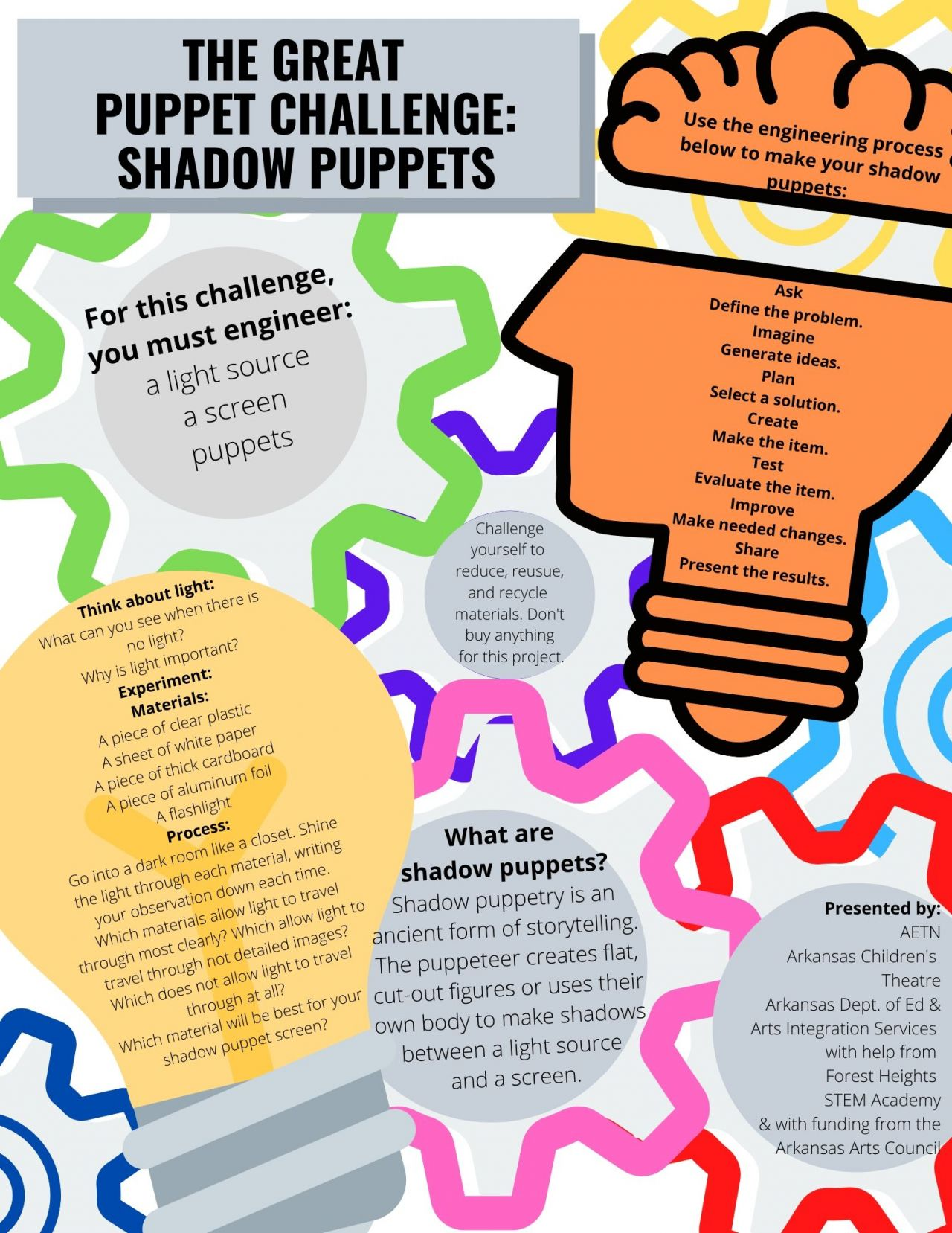 The Great Puppet Challenge Curriculum One-Sheet