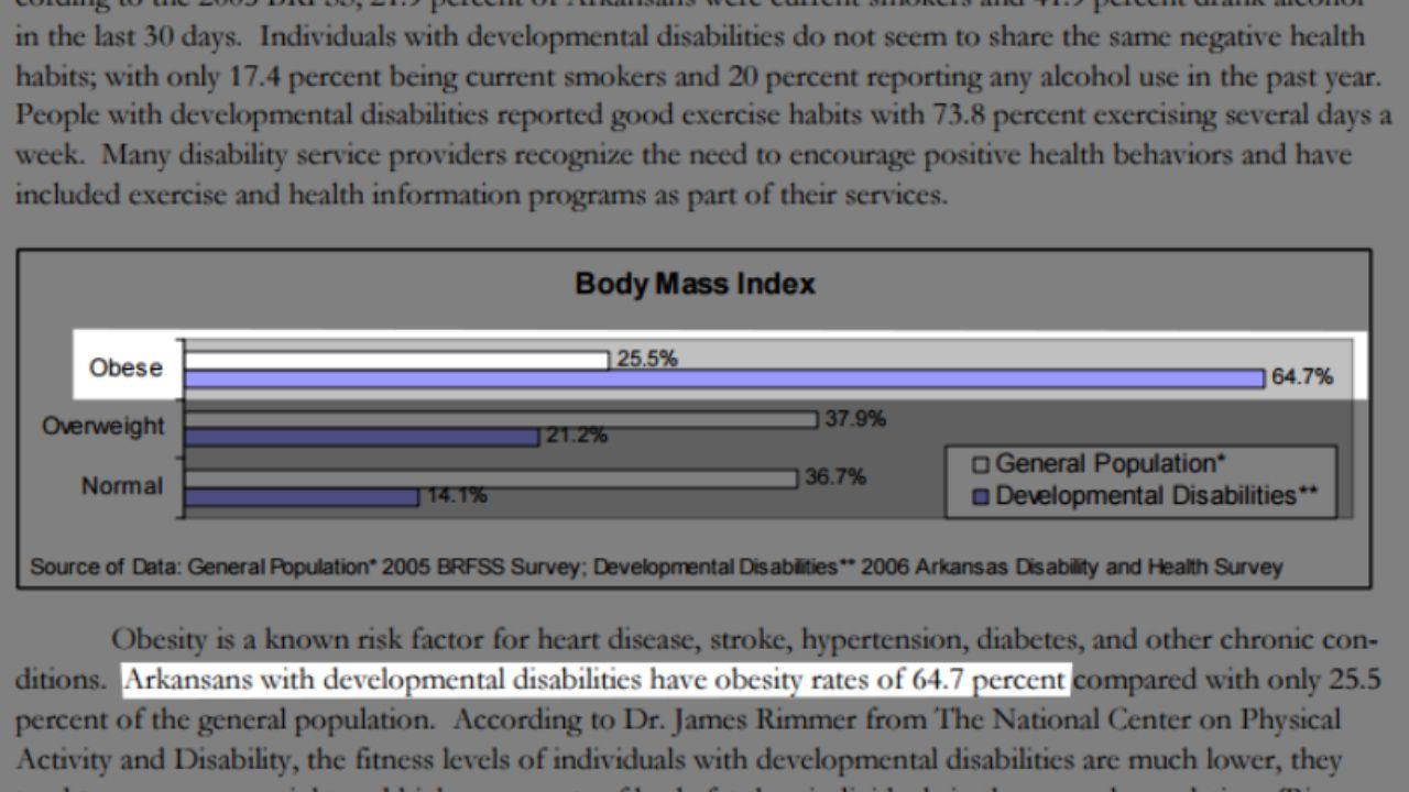 Partners for Inclusive Communities Report